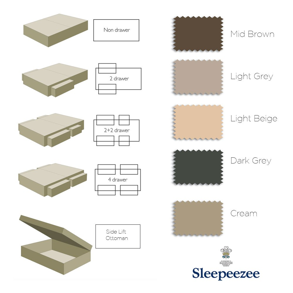 Admirable Sleepeezee Backcare Extreme 1000 Three Quarter Divan Bed Uwap Interior Chair Design Uwaporg