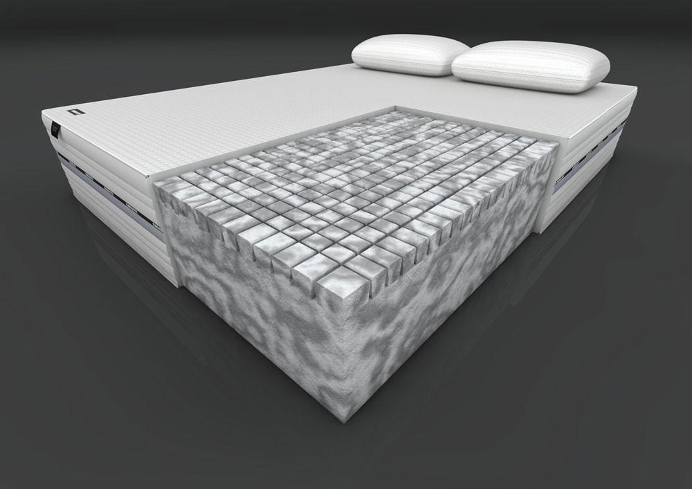 3 Quarter Bed Mattress Topper : Mammoth performance pocket three quarter divan bed