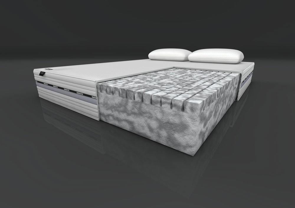 3 Quarter Bed Mattress Topper : Mammoth performance three quarter mattress