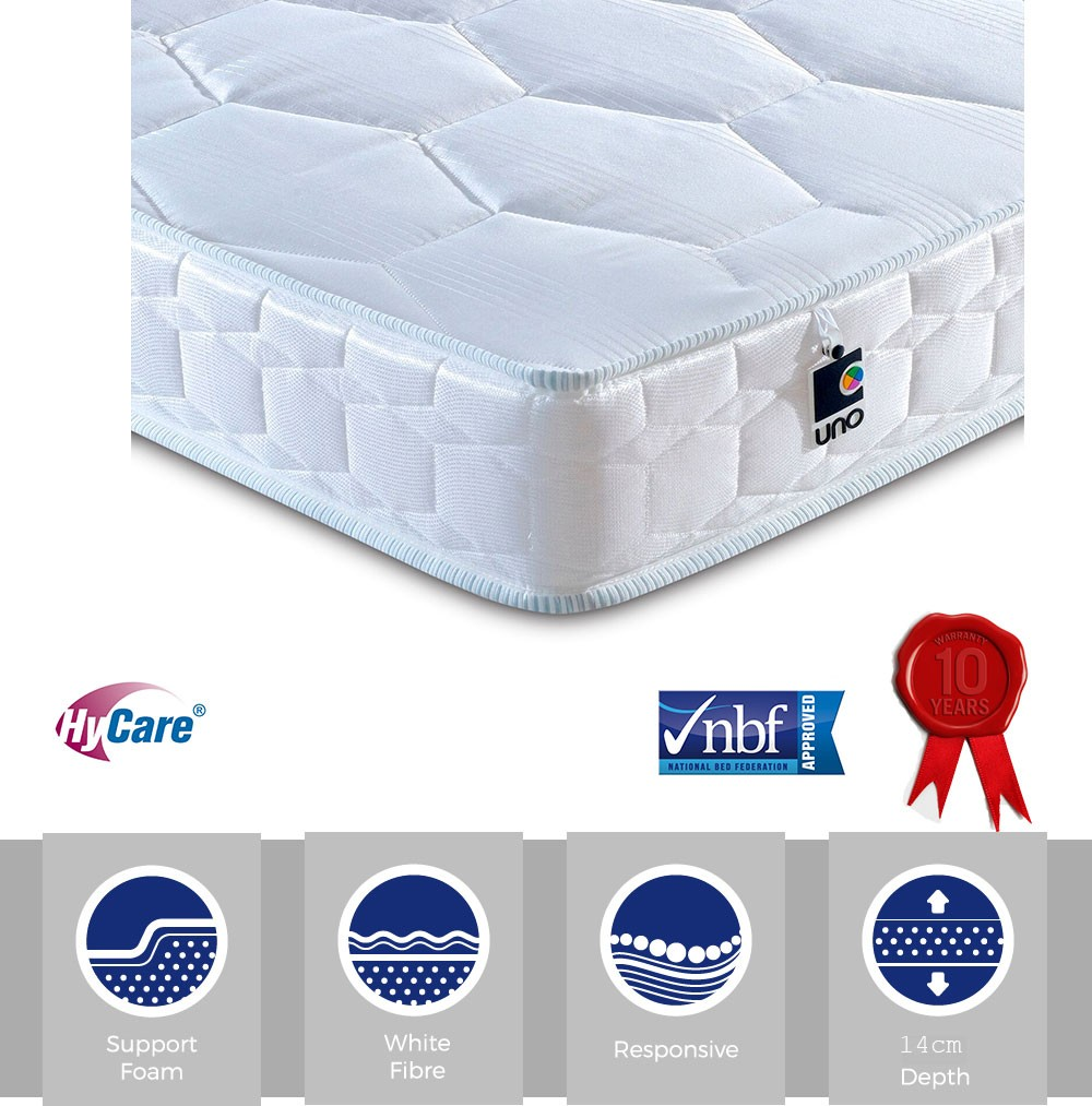 Deluxe Rolled Foam Mattress