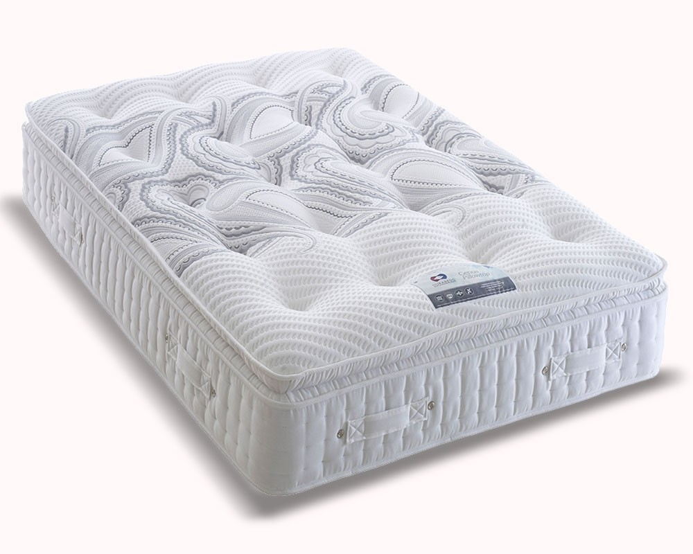 Genoa Pillow Top Mattress