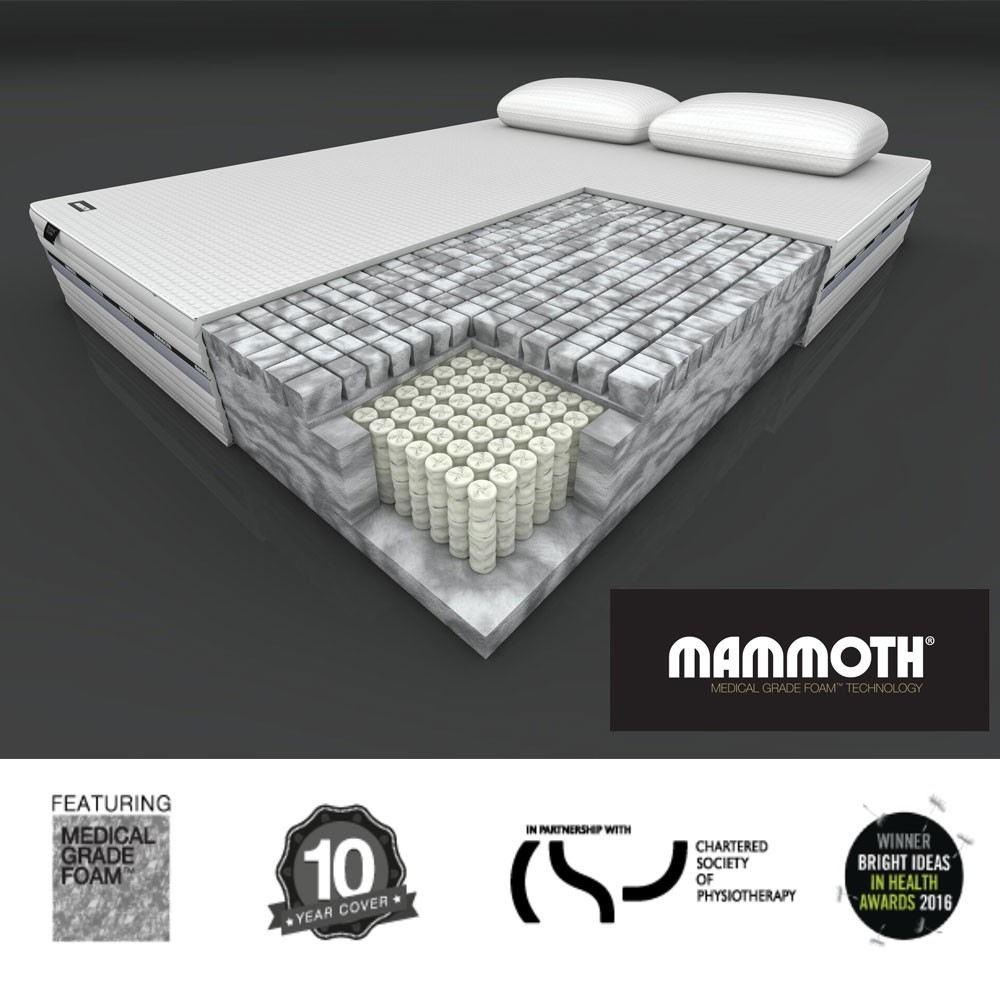 Mammoth Performance 1600 Pocket Mattress