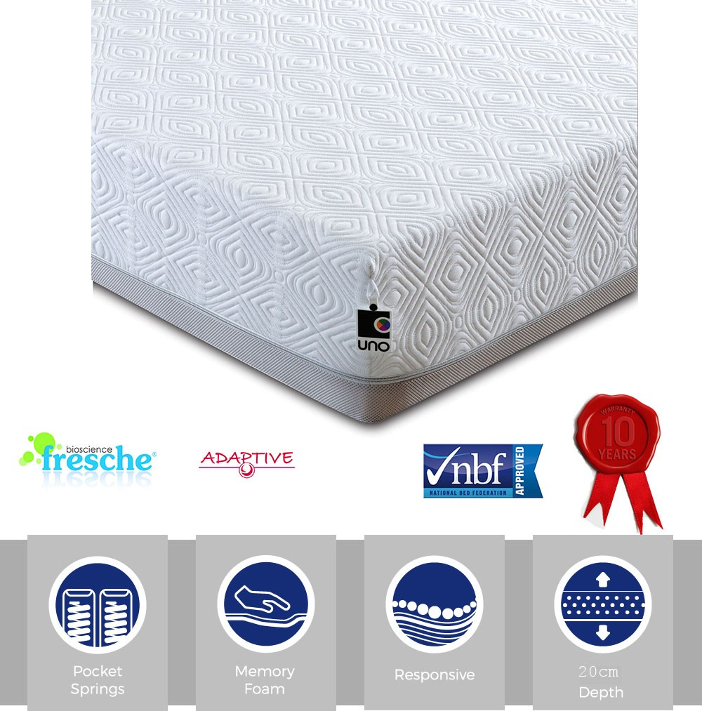 Memory Pocket 1000 Deluxe Mattress
