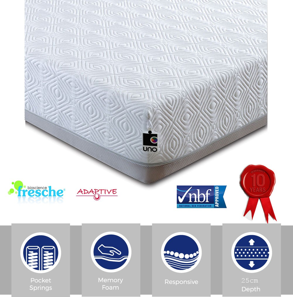 Memory Pocket 2000 Mattress