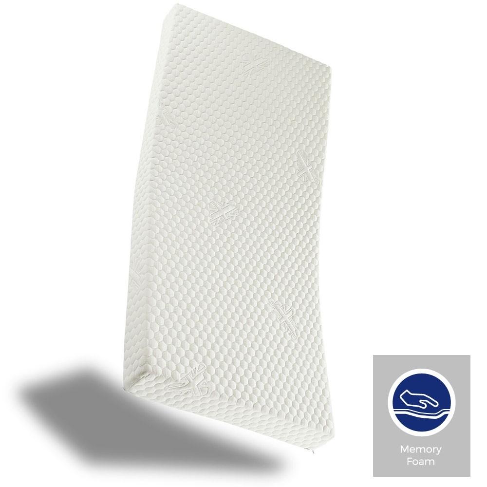 Perfecto Memory Foam Mattress