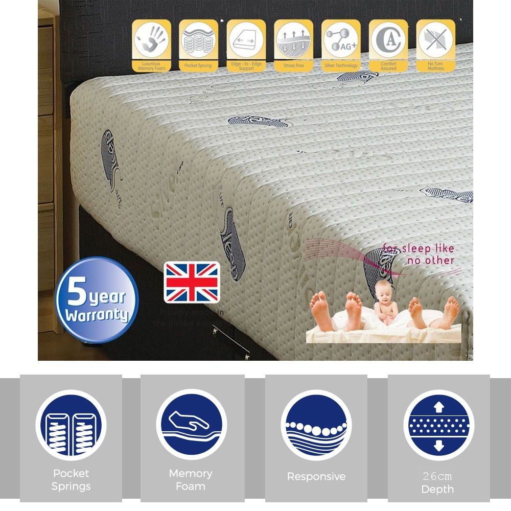 Pure Sleep Silver Three Quarter Mattress