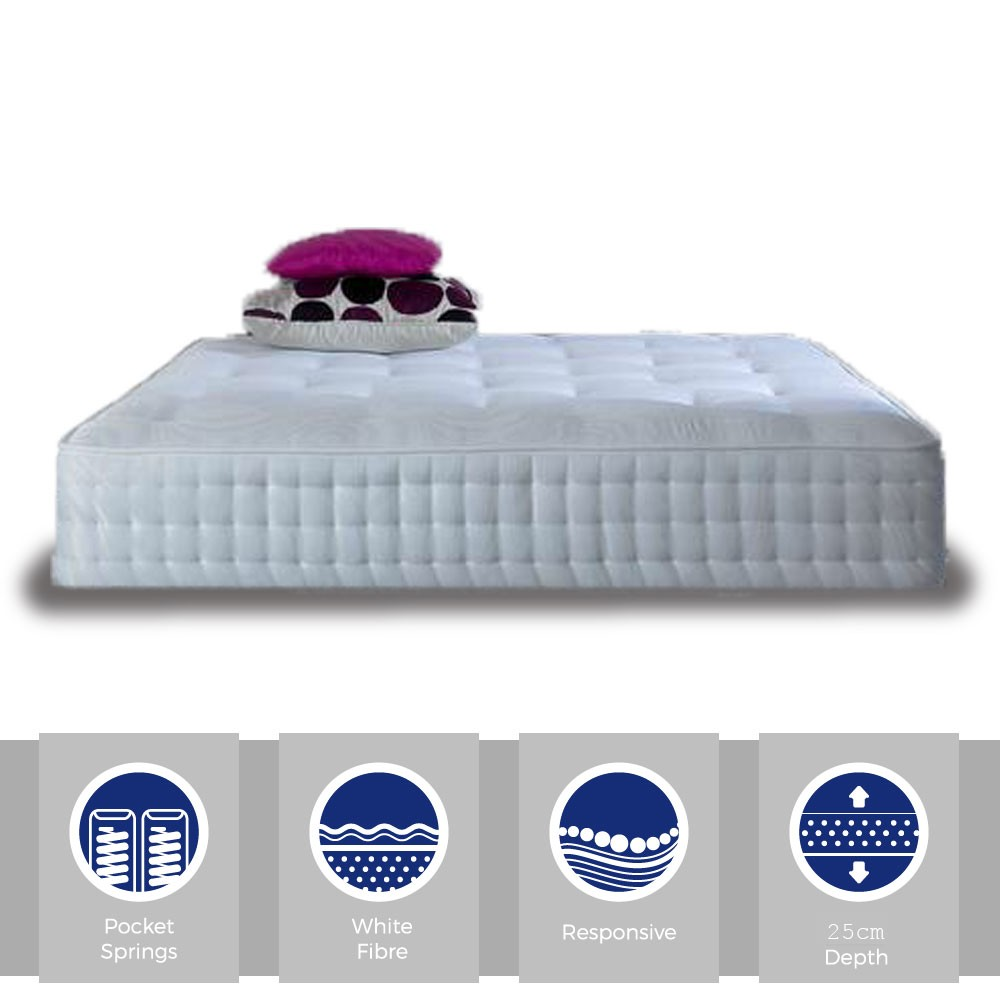 Romeo Pocket 1500 Three Quarter Mattress