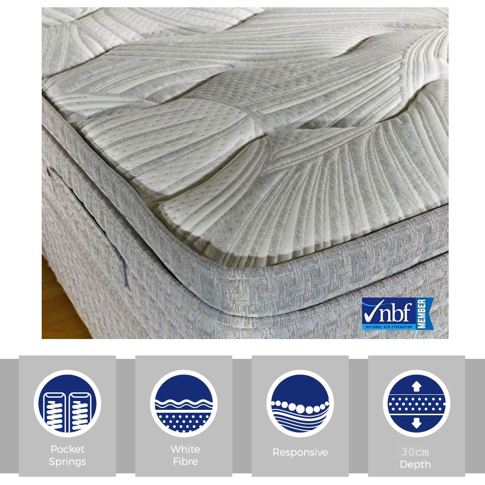 Savoy XDeep 1000 Three Quarter Mattress