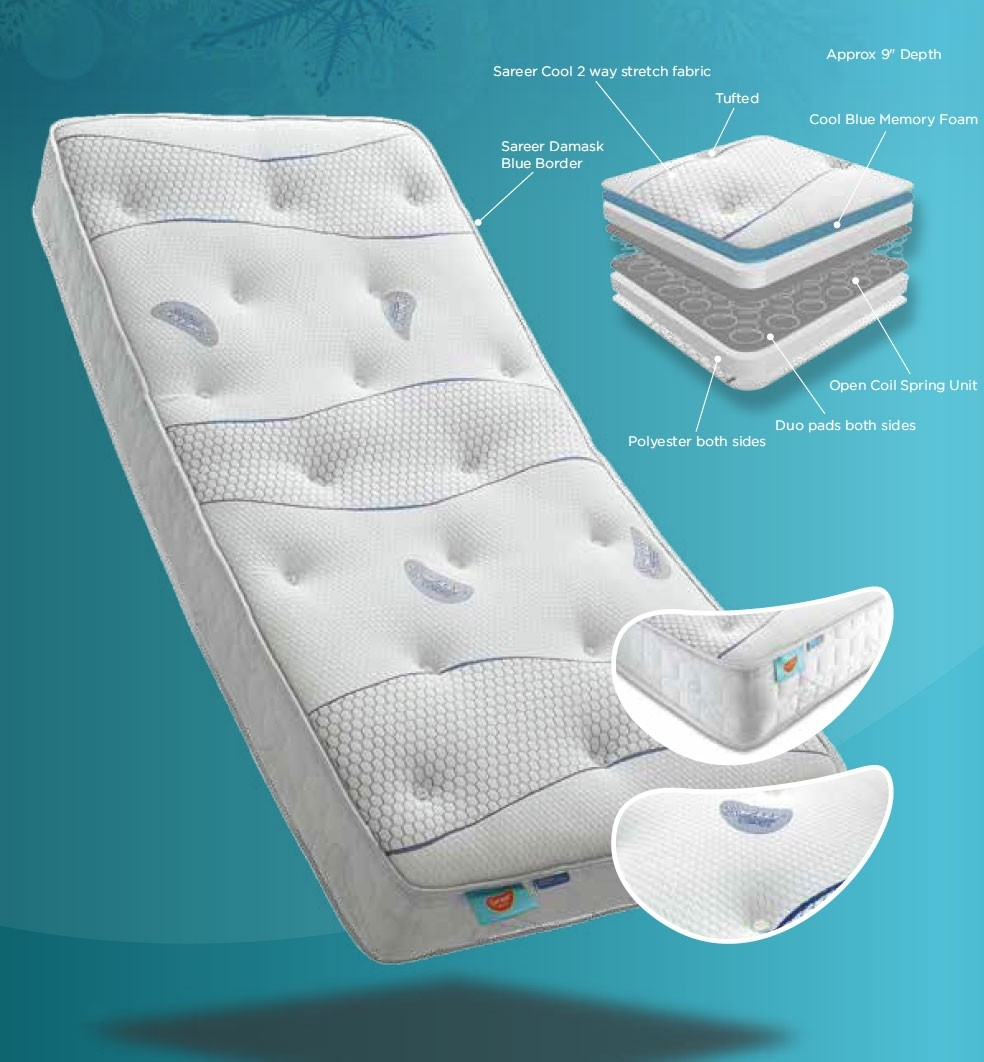 Ecocoil Cool Blue Memory Foam Mattress
