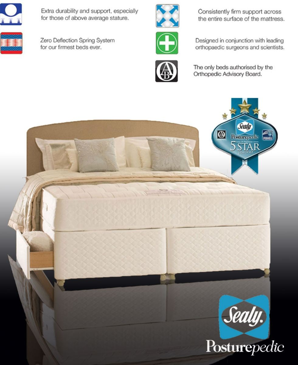 Sealy Backcare Elite Super Kingsize 4 Drawer Divan Bed