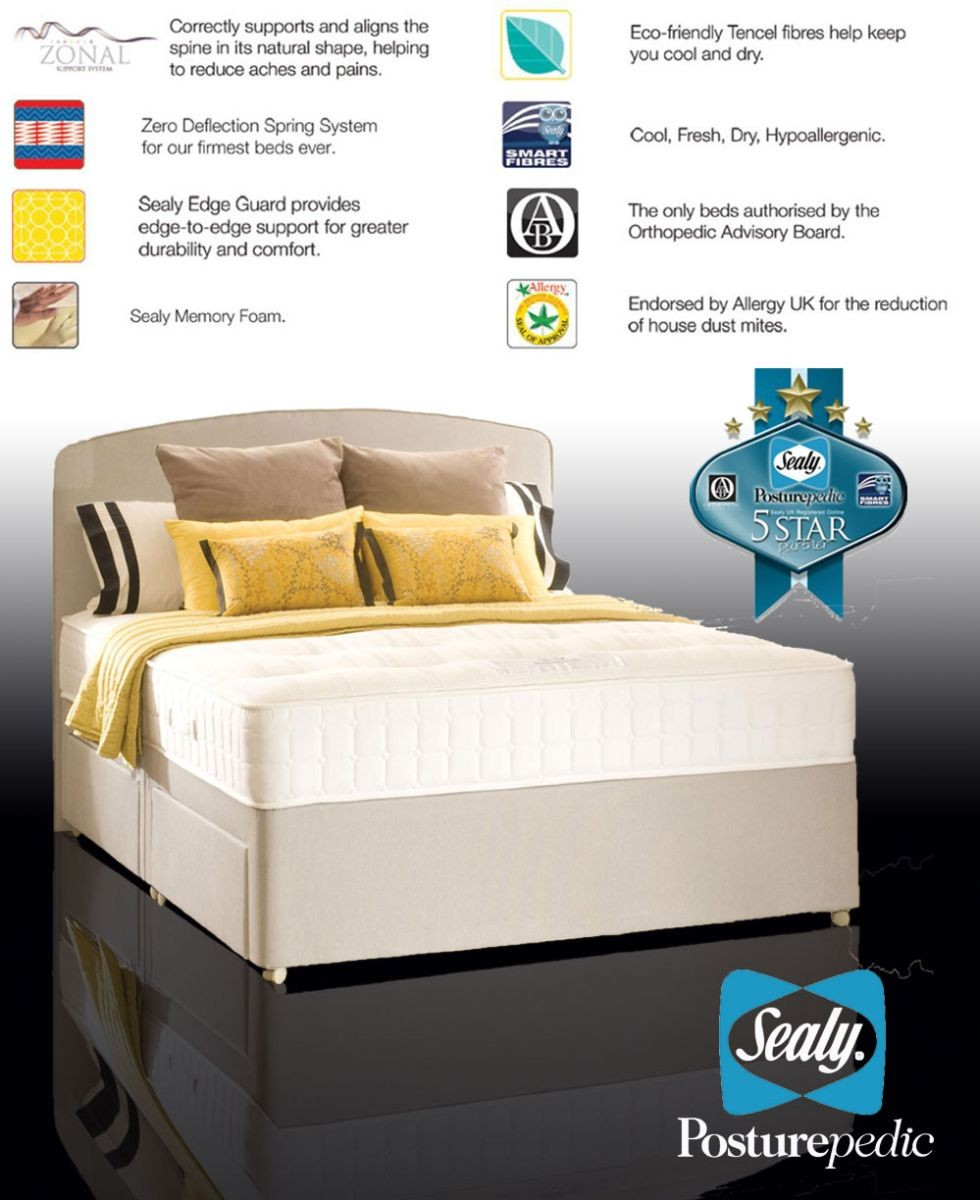 Sealy Jubilee Ortho Super Kingsize 4 Drawer Divan Bed