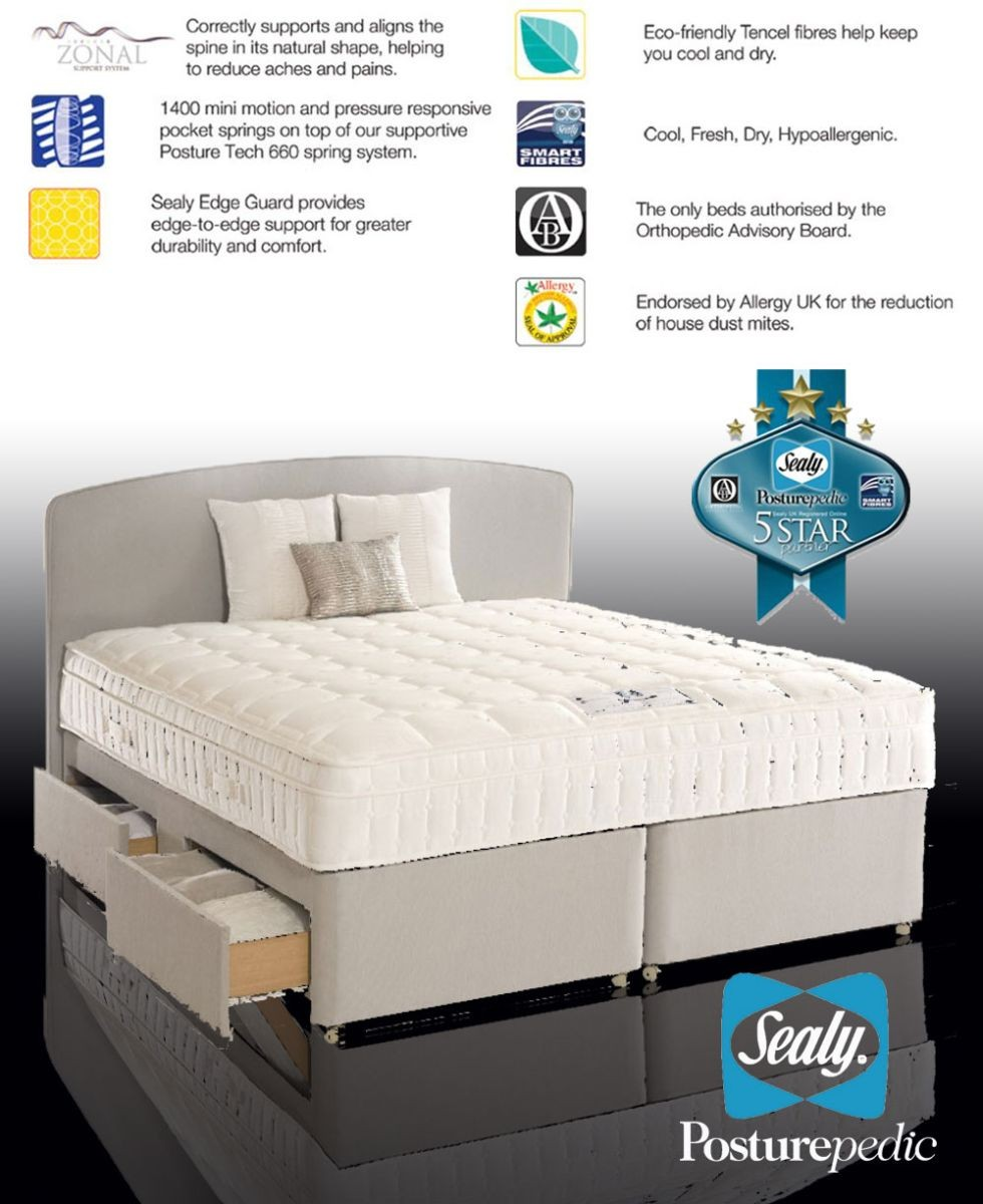 Sealy Jubilee Superior Kingsize 4 Drawer Divan Bed