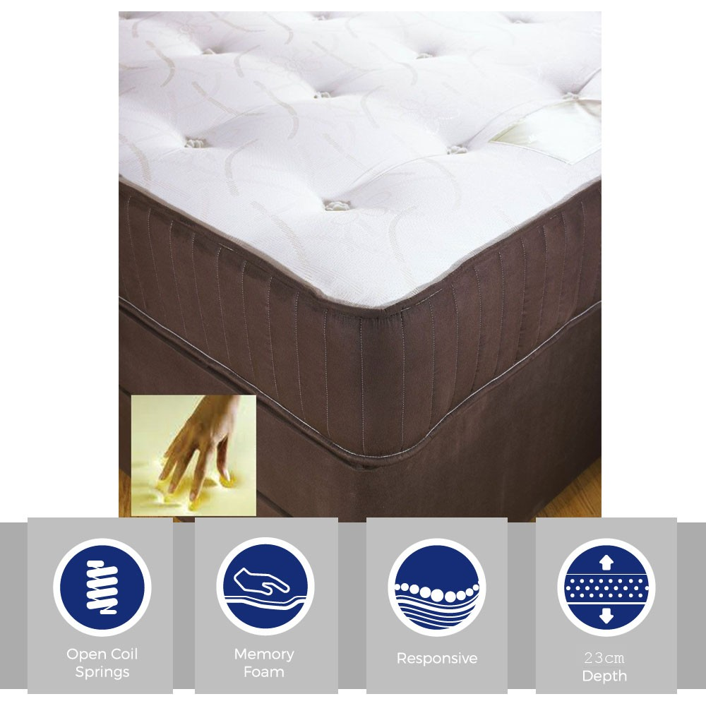Special Memory Three Quarter Mattress