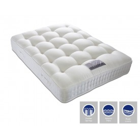 Classic Wool 800 Mattress