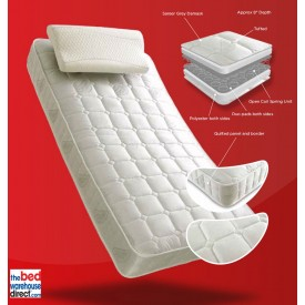 Ecocoil Orthopaedic Mattress