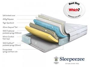 Sleepeezee Hybrid 2000 Mattress